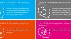 Pomorskie. Mapy potrzeb zdrowotnych - 06.07.2016