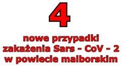 Z ostatniej chwili – już 63 przypadki zarażenia koronawirusem w powiecie malborskim.