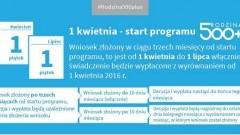 """UWAŻAJMY NA OSZUSTÓW: RUSZYŁ RZĄDOWY PROGRAM """"RODZINA 500 +"""". - 04.04.2016"""