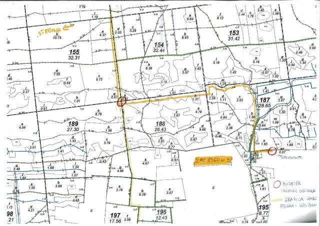 Informacja dla Mieszkańców i Turystów korzystających z trasy rowerowej budowanej na terenach leśnych na odcinku Mikoszewo – granica Gminy Stegna z Gminą Sztutowo!