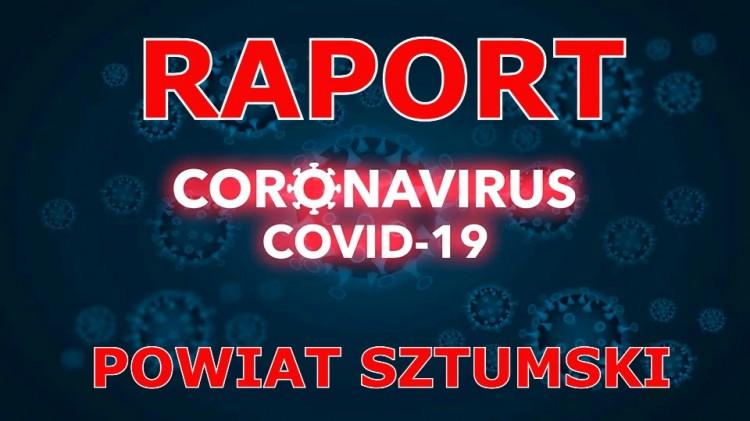 Koronawirus. Raport z powiatu sztumskiego z dnia 1 kwietnia 2020 r.