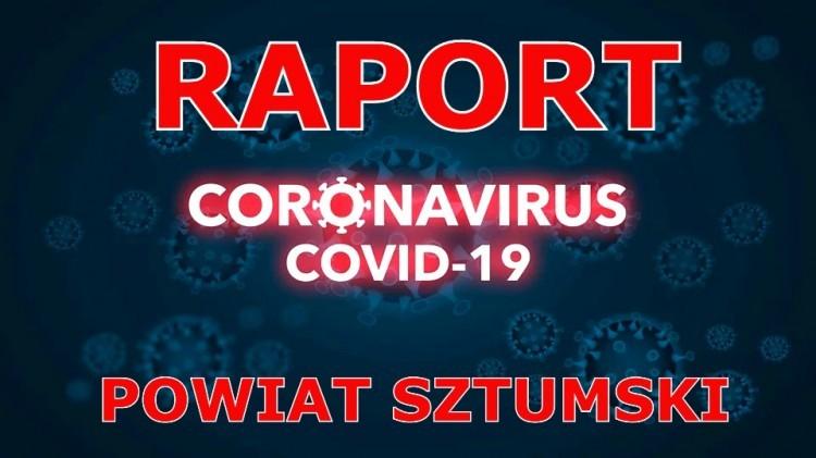 Koronawirus. Raport z powiatu sztumskiego z dnia 25 czerwca 2020 r.