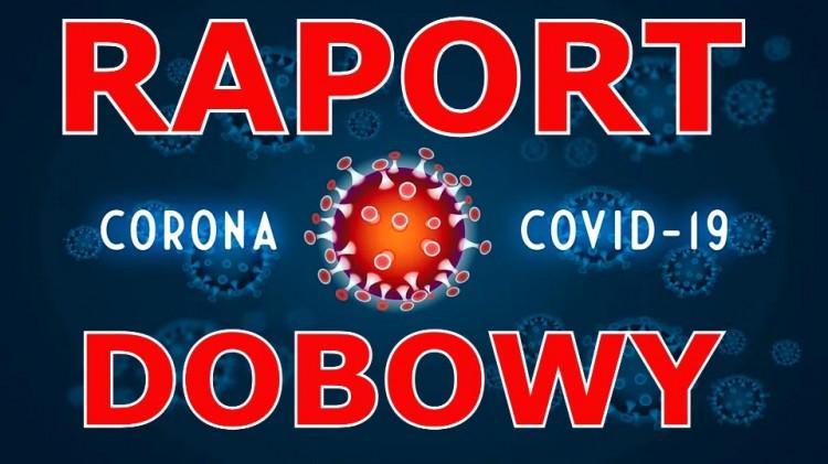Koronawirus. W województwie pomorskim potwierdzono 1433 nowe przypadki.