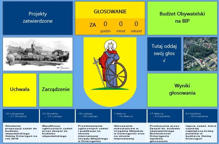 Budżet Obywatelski Gminy Dzierzgoń
